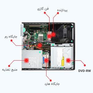 مینی کیس استوک Hp Compaq Elite 8300 پردازنده i5 نسل سه
